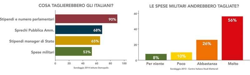 Come-la-pensano-gli-italiani