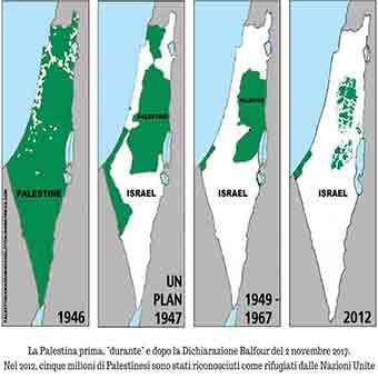 Palestina-Balfour
